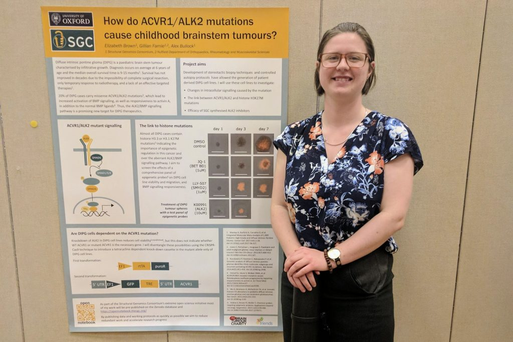 Image of Elizabeth Brown standing beside her research poster.